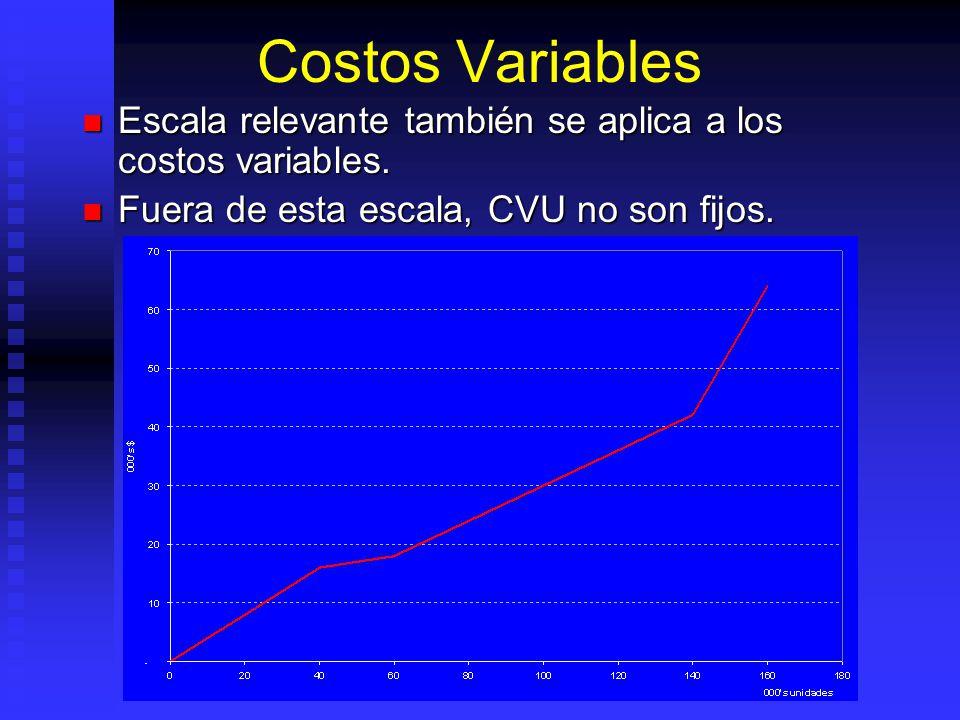 Costos Variables Escala relevante también se aplica a los costos variables.