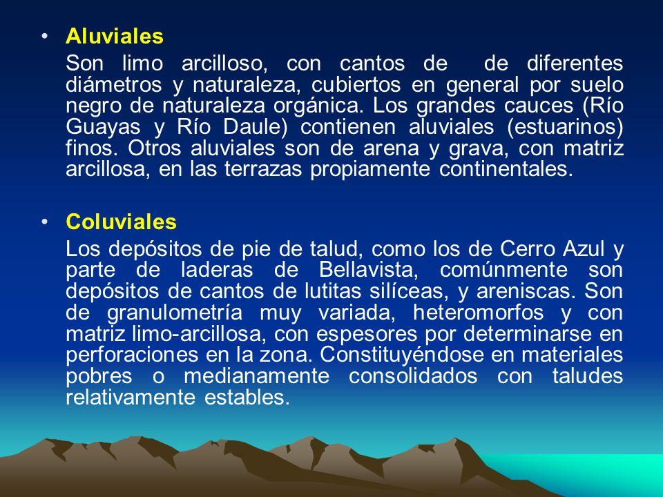 Aluviales