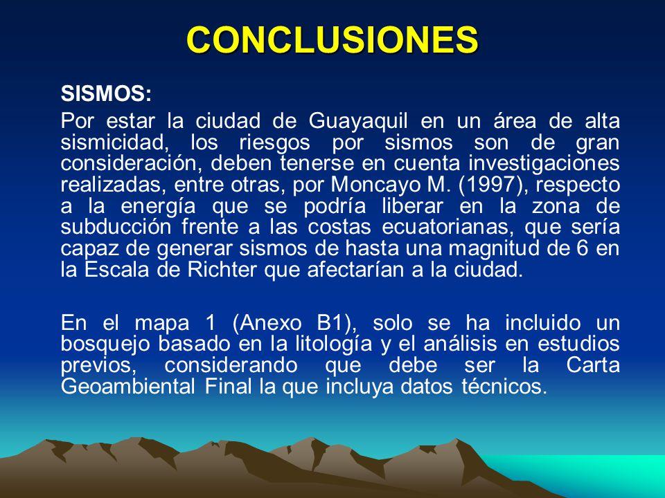 CONCLUSIONES SISMOS: