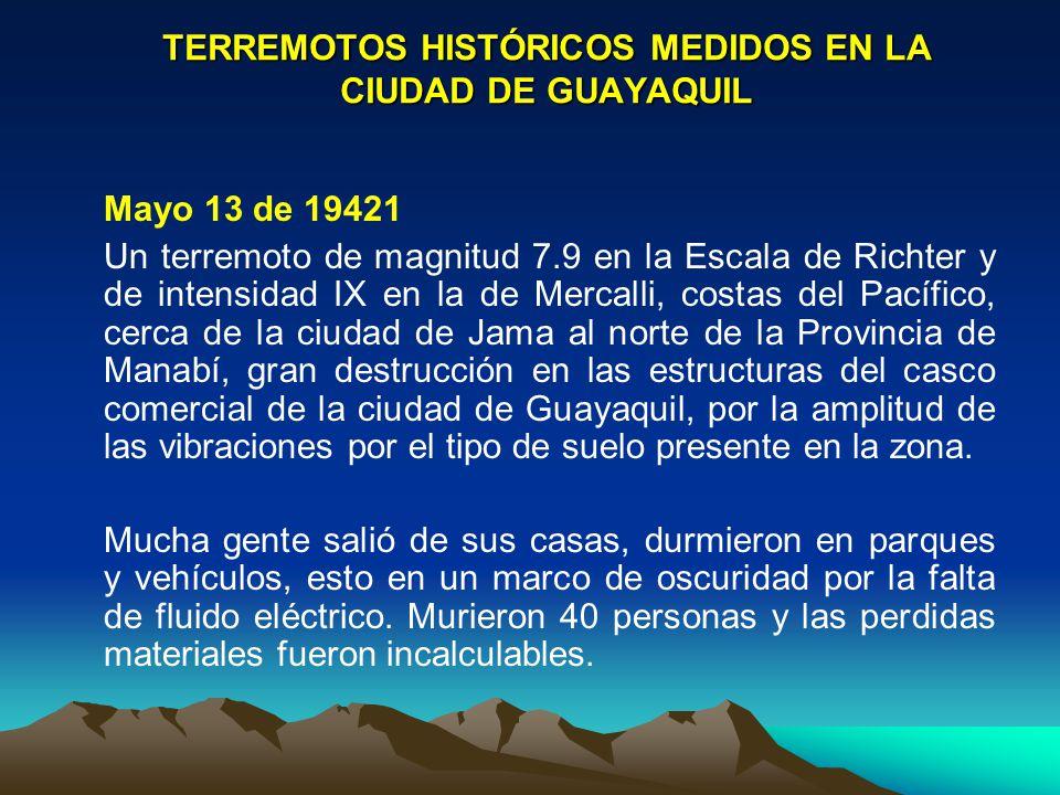 TERREMOTOS HISTÓRICOS MEDIDOS EN LA CIUDAD DE GUAYAQUIL
