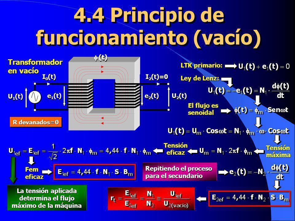 4.4 Principio de funcionamiento (vacío)