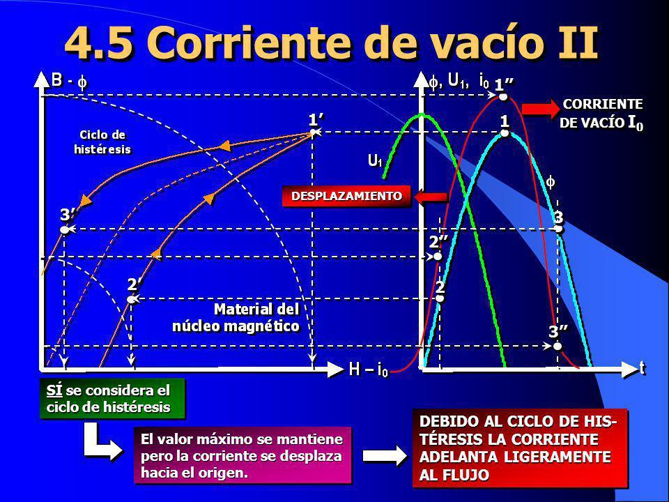 4.5 Corriente de vacío II 1'' 1' 1 3' 3 2'' 2' 2 3''