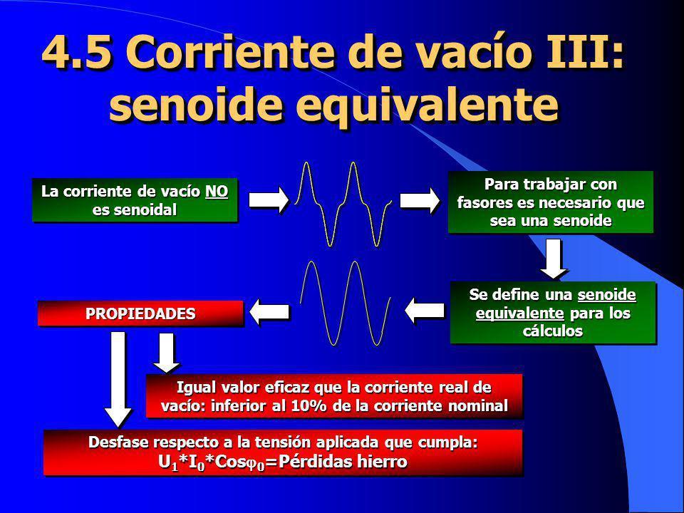 4.5 Corriente de vacío III: senoide equivalente