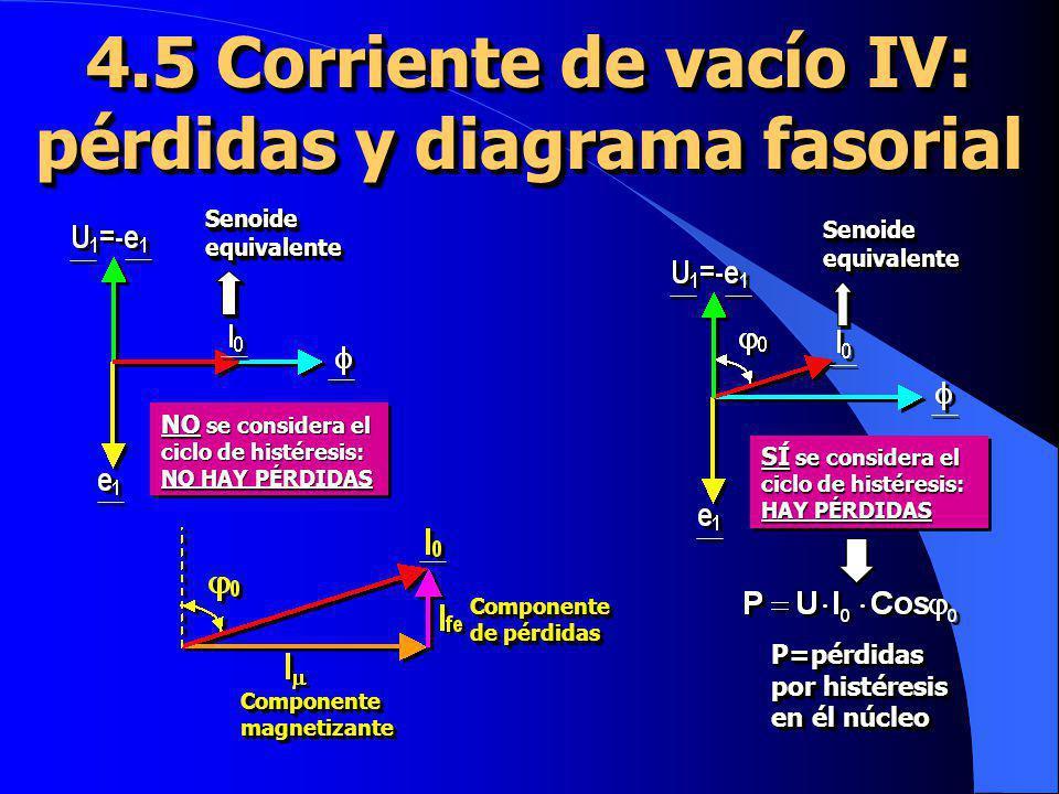 4.5 Corriente de vacío IV: pérdidas y diagrama fasorial