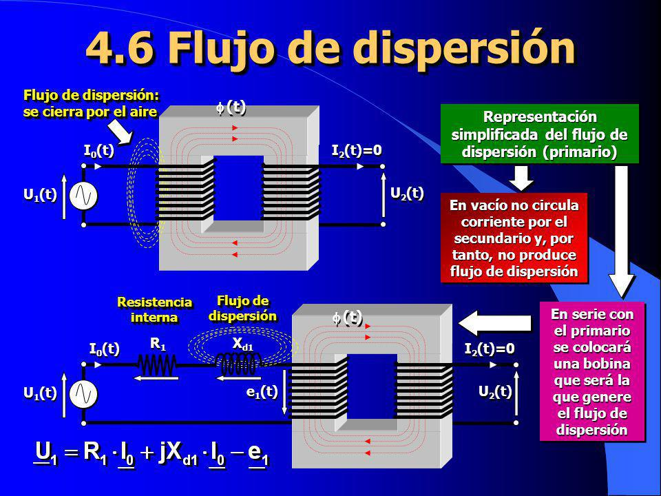 Representación simplificada del flujo de dispersión (primario)