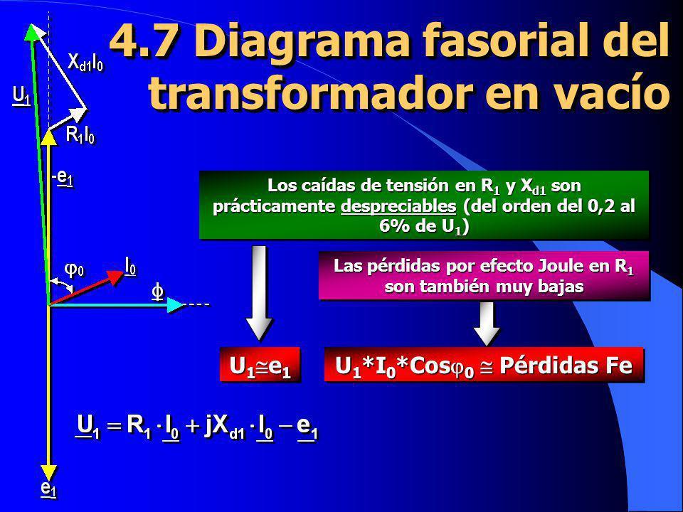 4.7 Diagrama fasorial del transformador en vacío