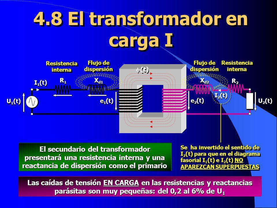 4.8 El transformador en carga I