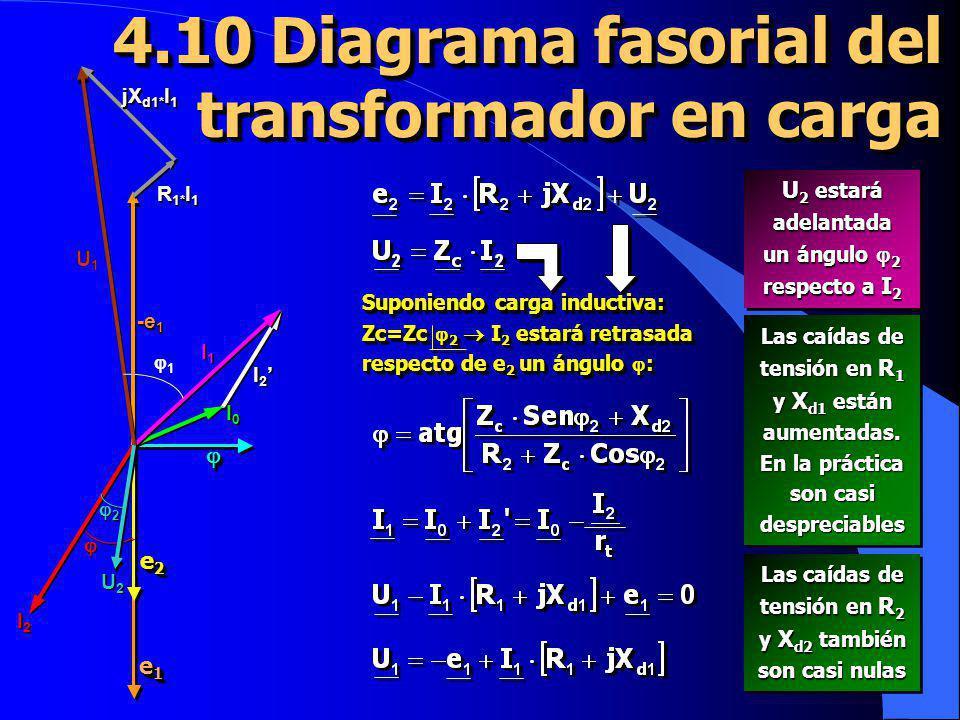 4.10 Diagrama fasorial del transformador en carga