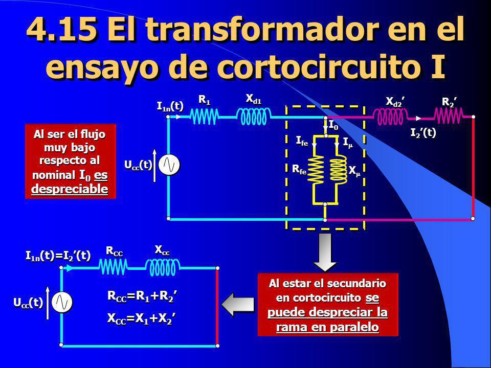 4.15 El transformador en el ensayo de cortocircuito I