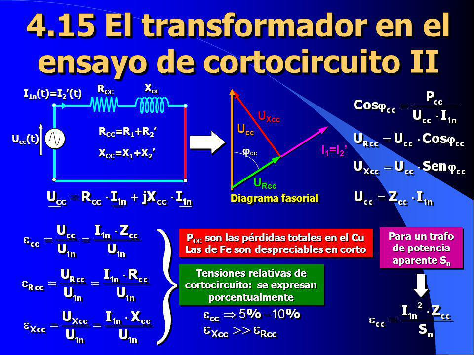 4.15 El transformador en el ensayo de cortocircuito II