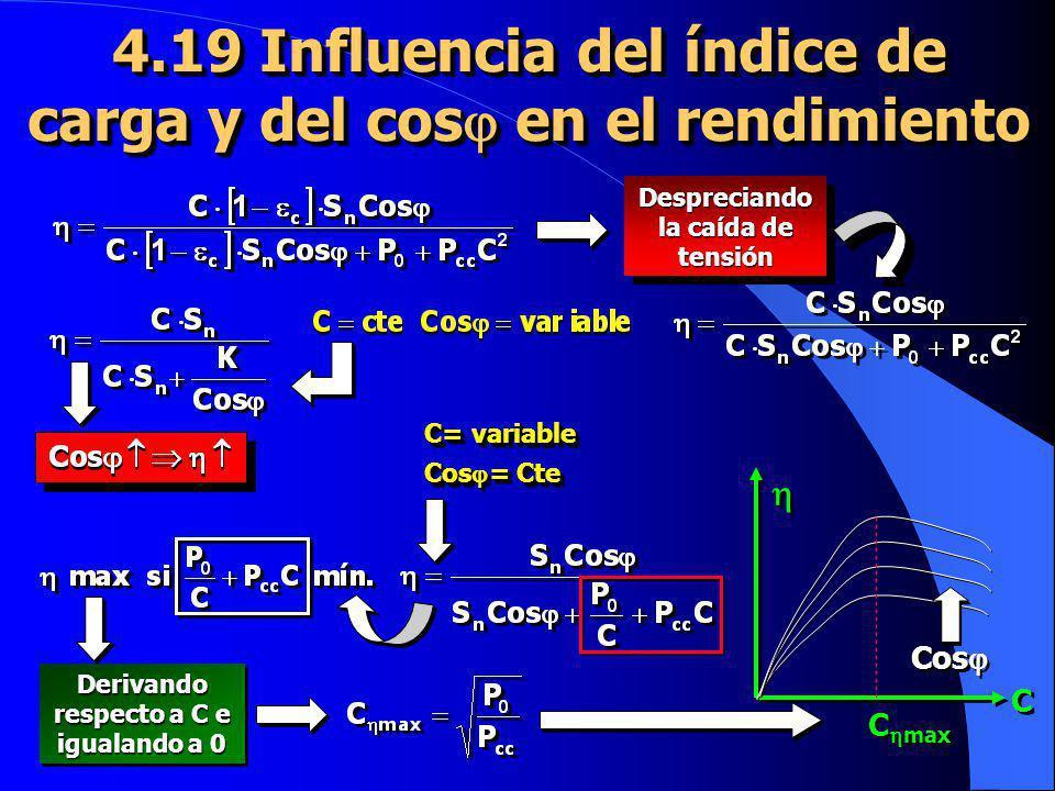 4.19 Influencia del índice de carga y del cos en el rendimiento