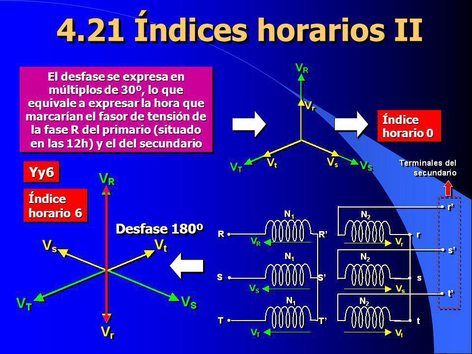4.21 Índices horarios II Yy6 Desfase 180º Índice horario 6