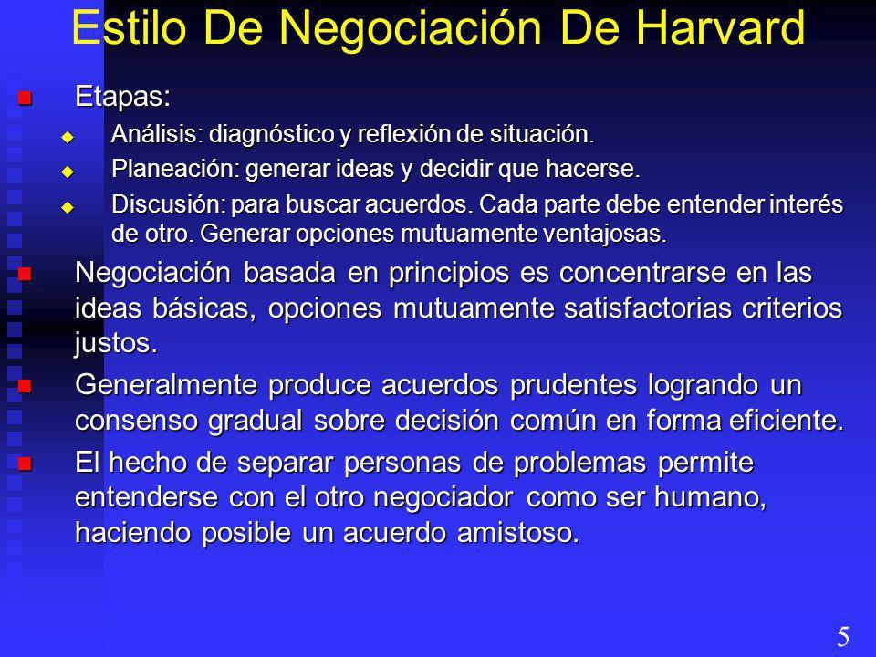 Estilo De Negociación De Harvard