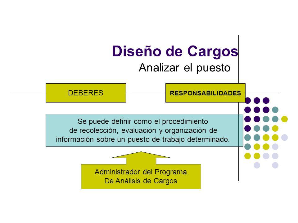 Diseño de Cargos Analizar el puesto DEBERES