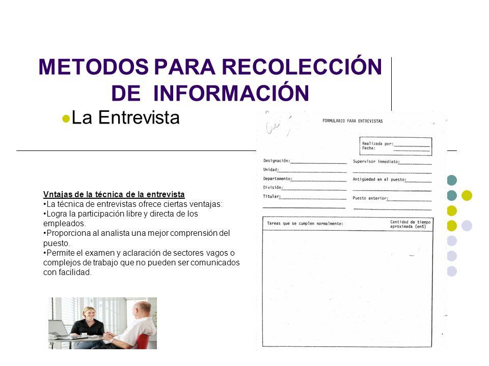 METODOS PARA RECOLECCIÓN DE INFORMACIÓN