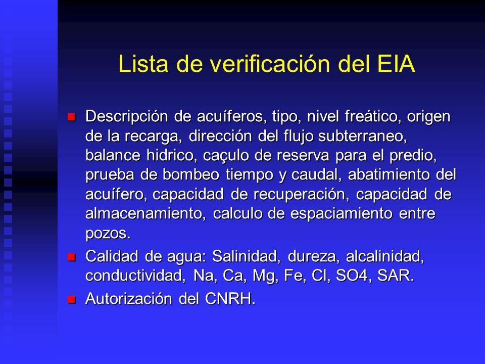 Lista de verificación del EIA