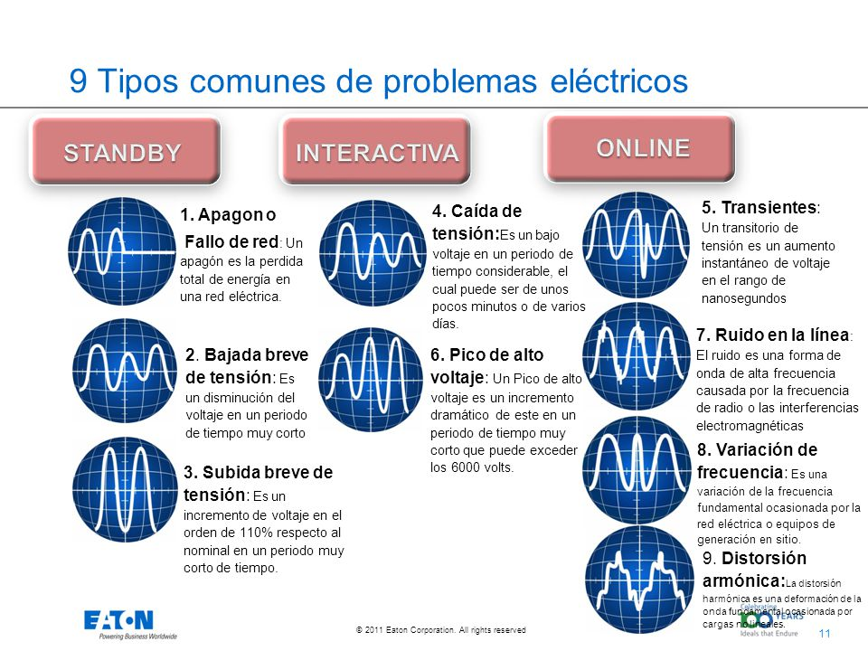 9 Tipos comunes de problemas eléctricos