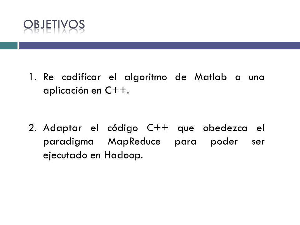 Objetivos Re codificar el algoritmo de Matlab a una aplicación en C++.