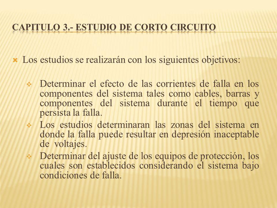 CAPITULO 3.- ESTUDIO DE CORTO CIRCUITO