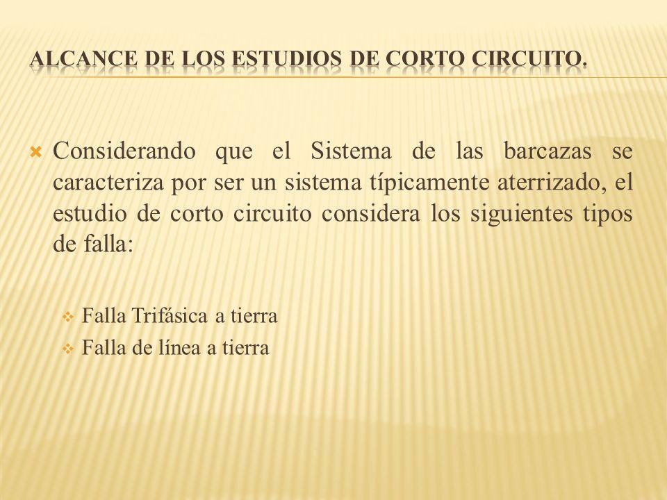 Alcance de los estudios de Corto Circuito.