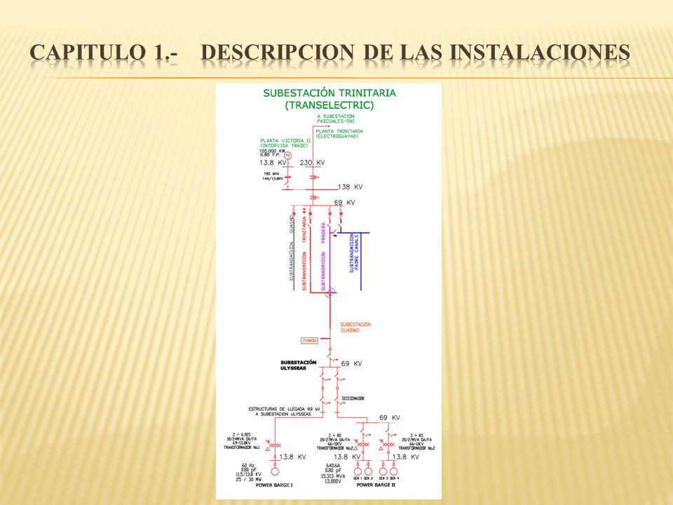CAPITULO 1.- DESCRIPCION DE LAS INSTALACIONES