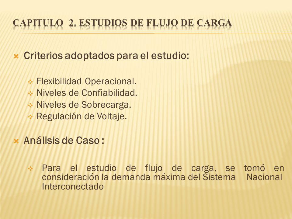 CAPITULO 2. ESTUDIOS DE FLUJO DE CARGA