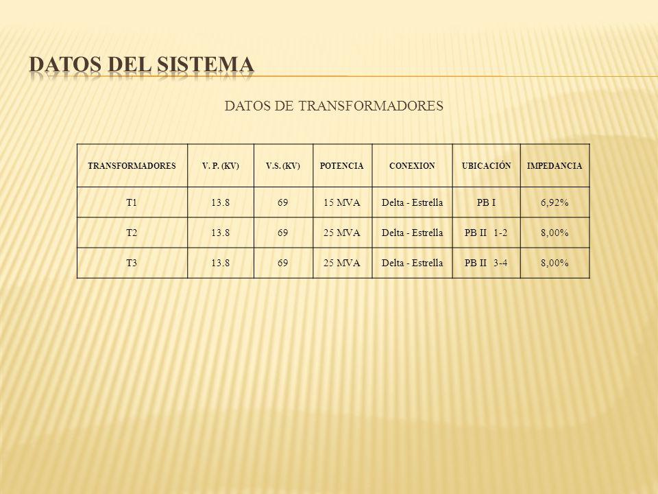 DATOS DE TRANSFORMADORES