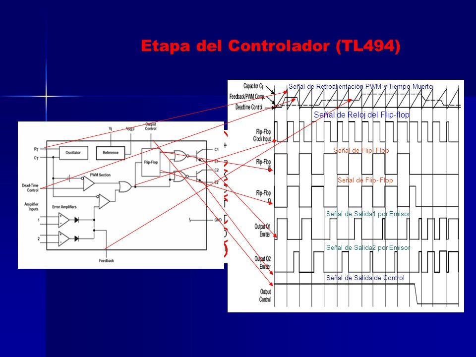Etapa del Controlador (TL494)