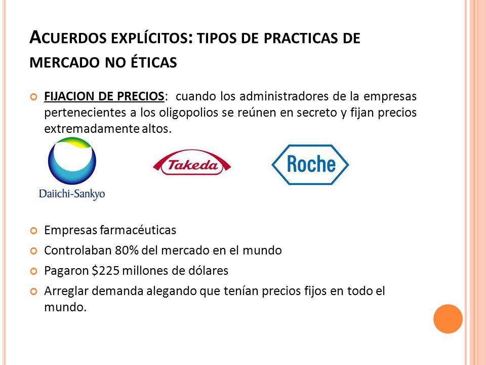 Acuerdos explícitos: tipos de practicas de mercado no éticas