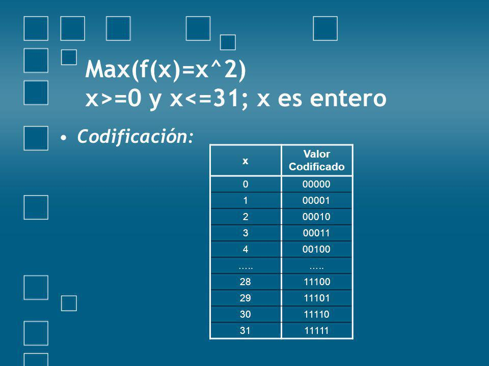Max(f(x)=x^2) x>=0 y x<=31; x es entero