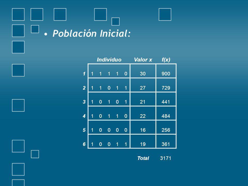 Población Inicial: Individuo Valor x f(x) 1 30 900 2 27 729 3 21 441 4