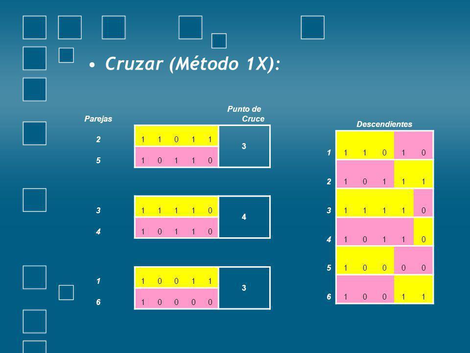 Cruzar (Método 1X): Descendientes 1 2 3 4 5 6 Parejas Punto de Cruce 2