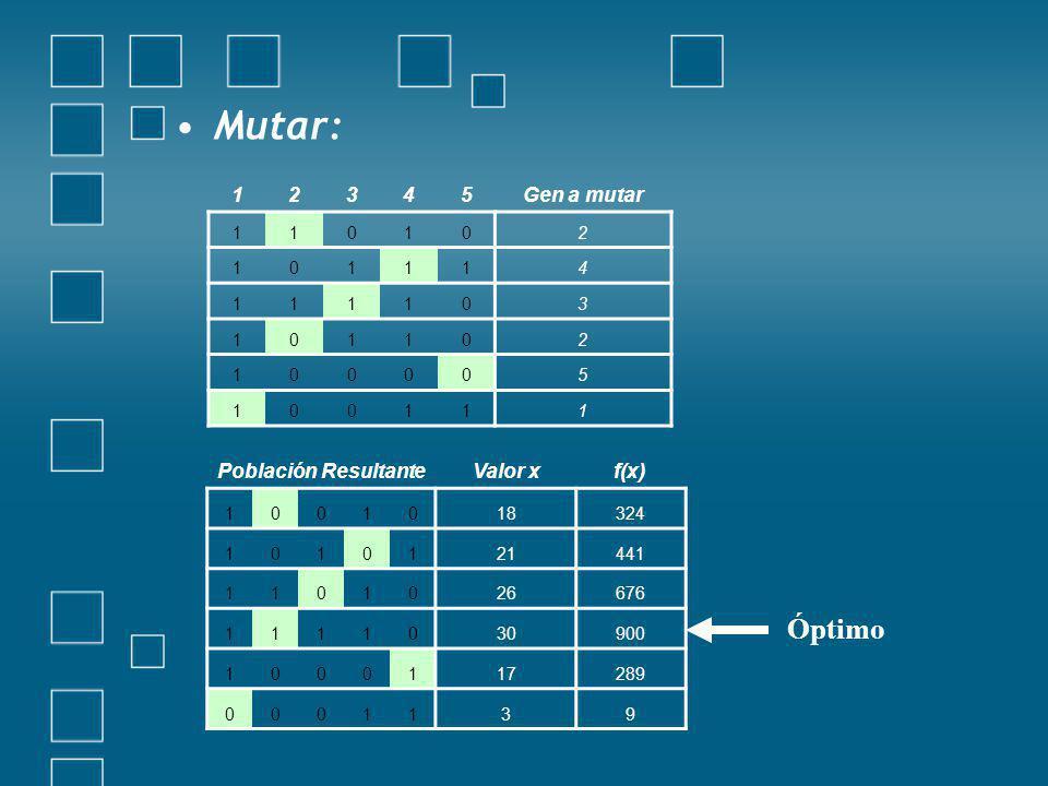 Mutar: Óptimo 1 2 3 4 5 Gen a mutar Población Resultante Valor x f(x)