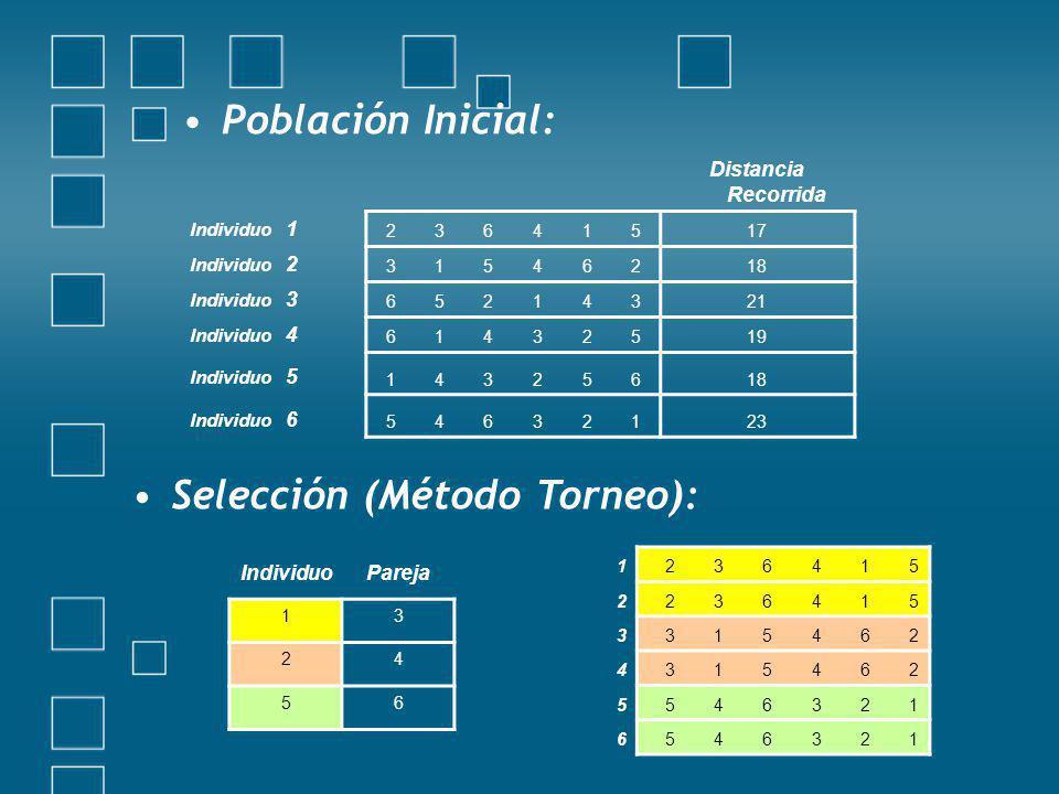 Selección (Método Torneo):