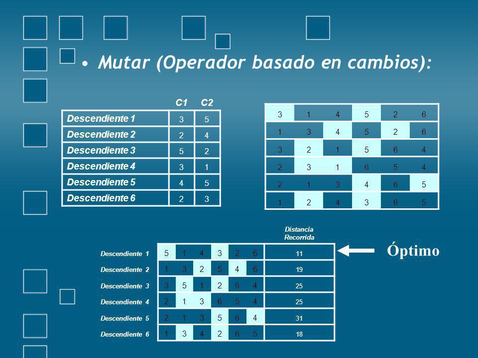 Mutar (Operador basado en cambios):