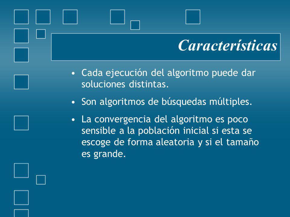 Características Cada ejecución del algoritmo puede dar soluciones distintas. Son algoritmos de búsquedas múltiples.