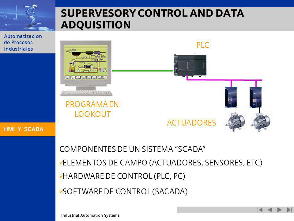 SUPERVESORY CONTROL AND DATA ADQUISITION