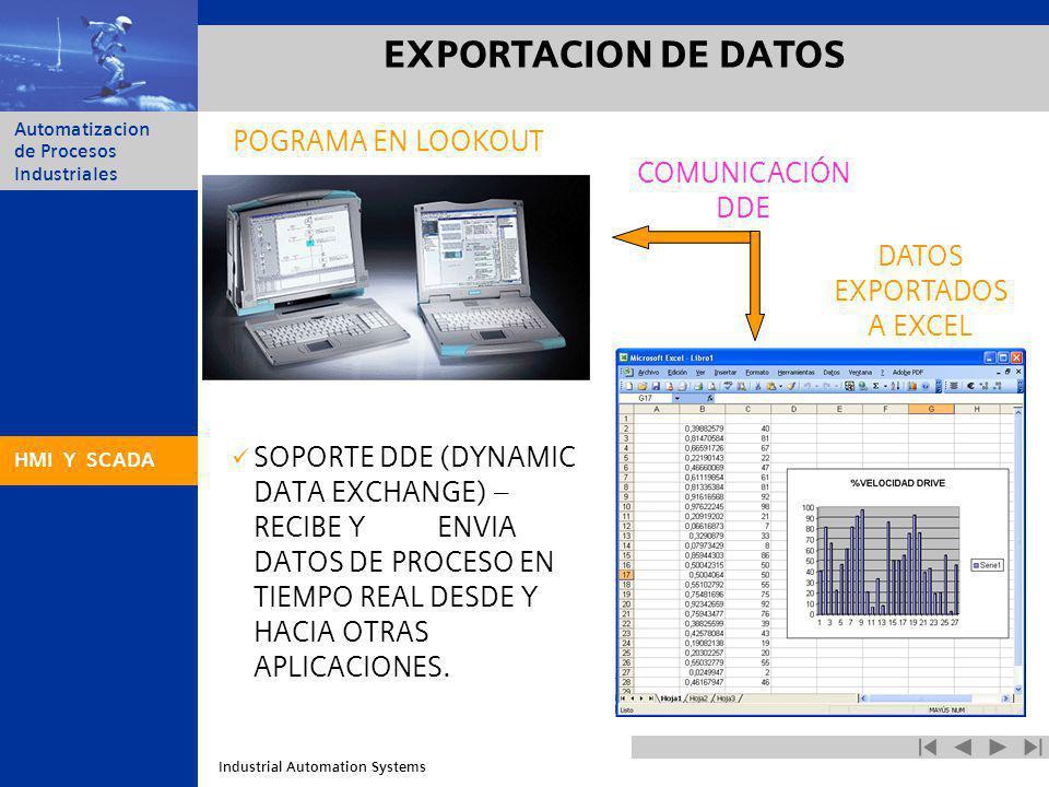 DATOS EXPORTADOS A EXCEL