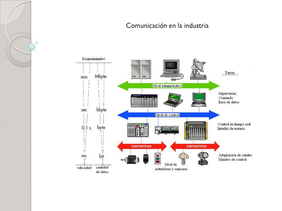 Comunicación en la industria