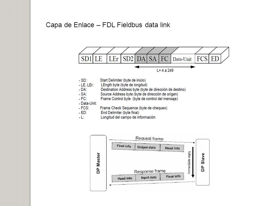 Capa de Enlace – FDL Fieldbus data link