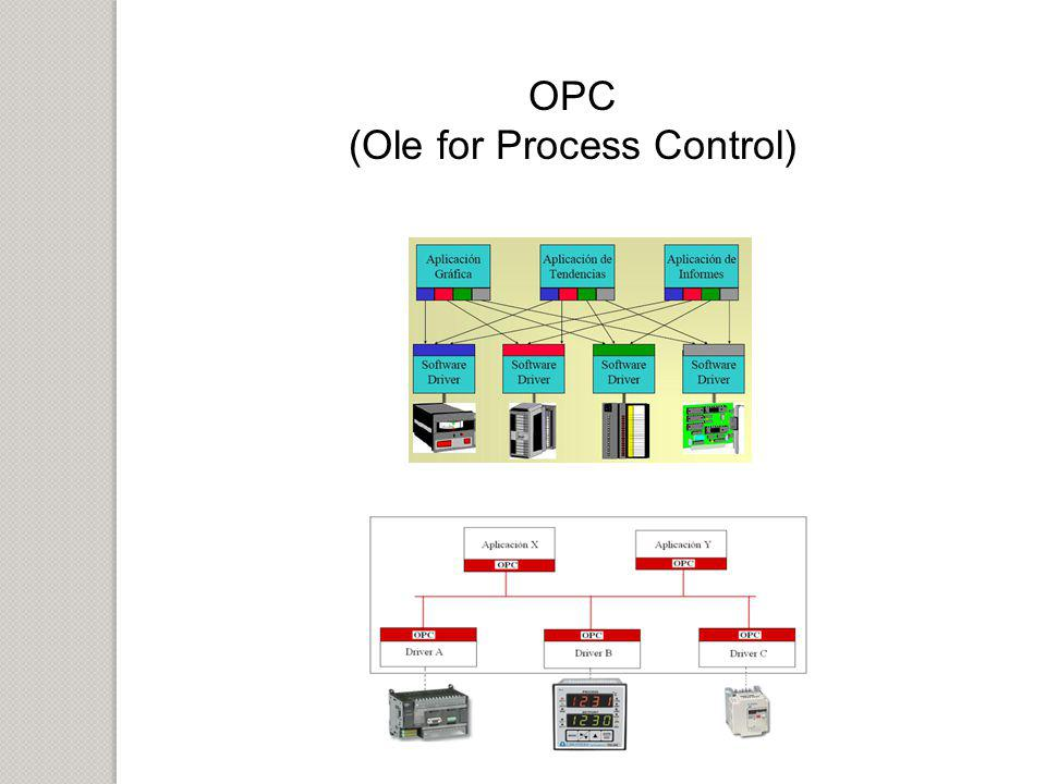 (Ole for Process Control)