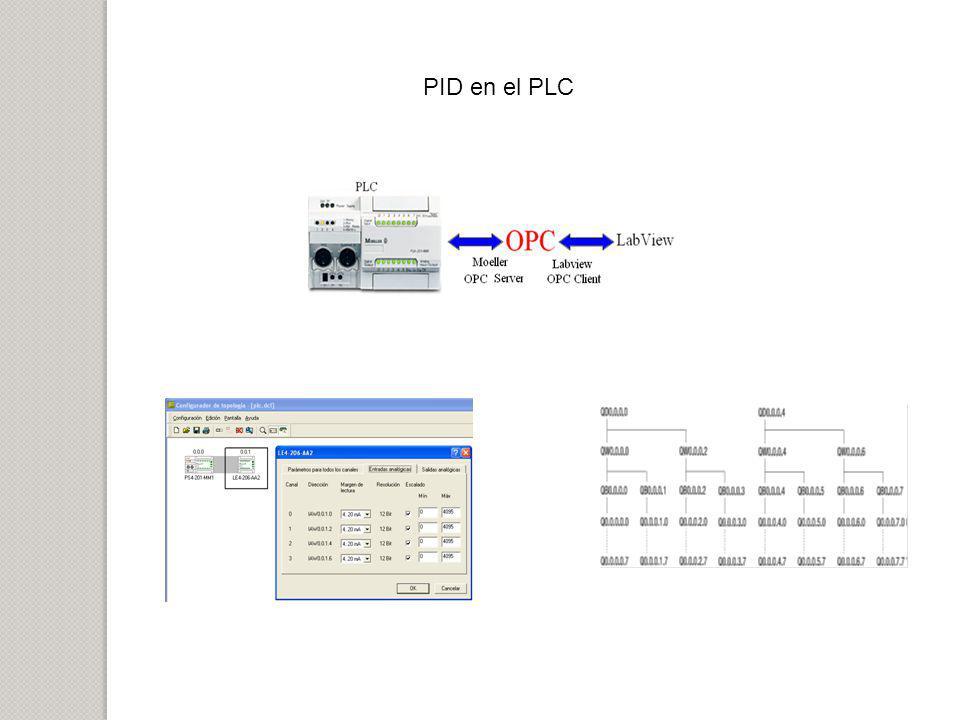 PID en el PLC