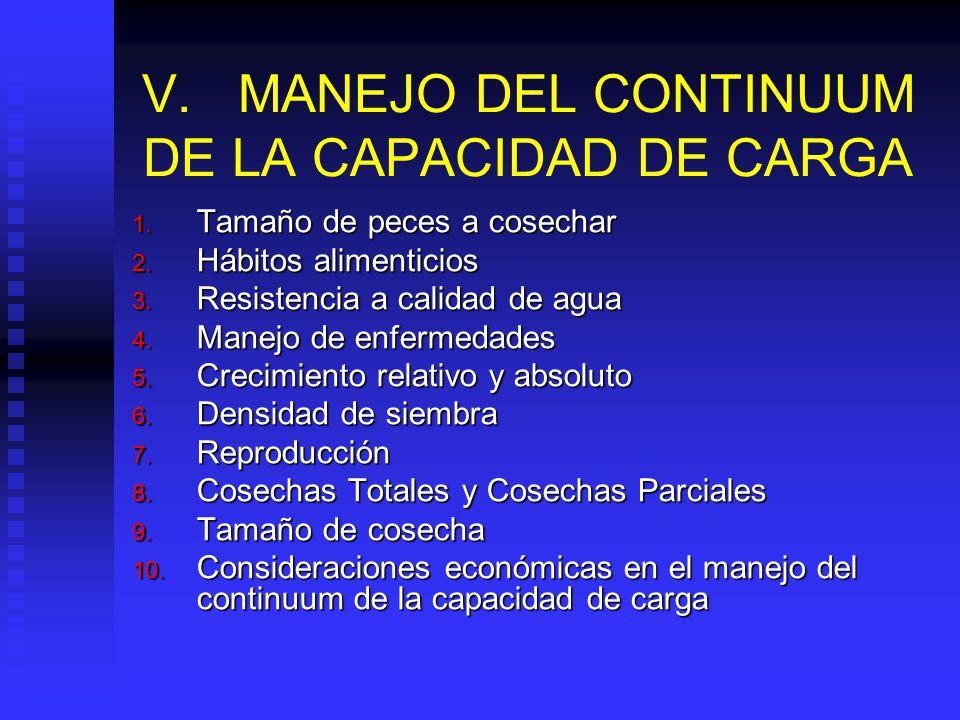 V. MANEJO DEL CONTINUUM DE LA CAPACIDAD DE CARGA