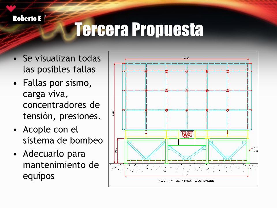 Tercera Propuesta Se visualizan todas las posibles fallas