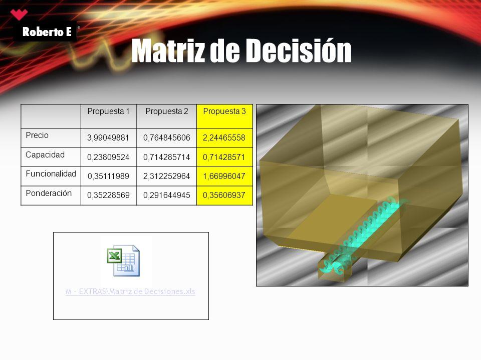 Matriz de Decisión Roberto E Propuesta 1 Propuesta 2 Propuesta 3