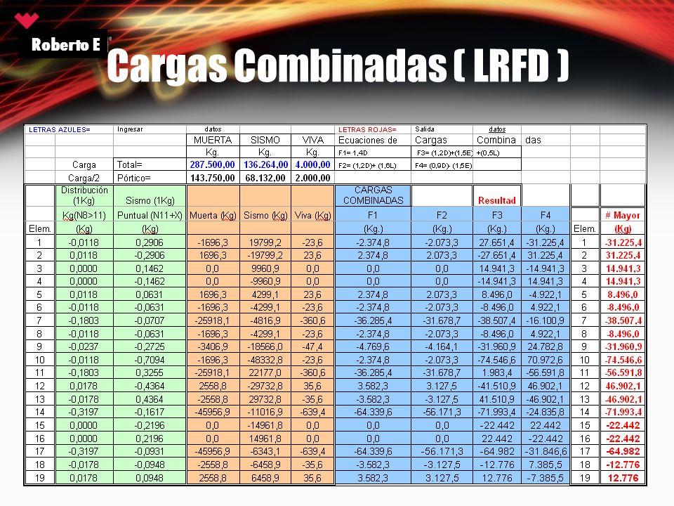 Cargas Combinadas ( LRFD )