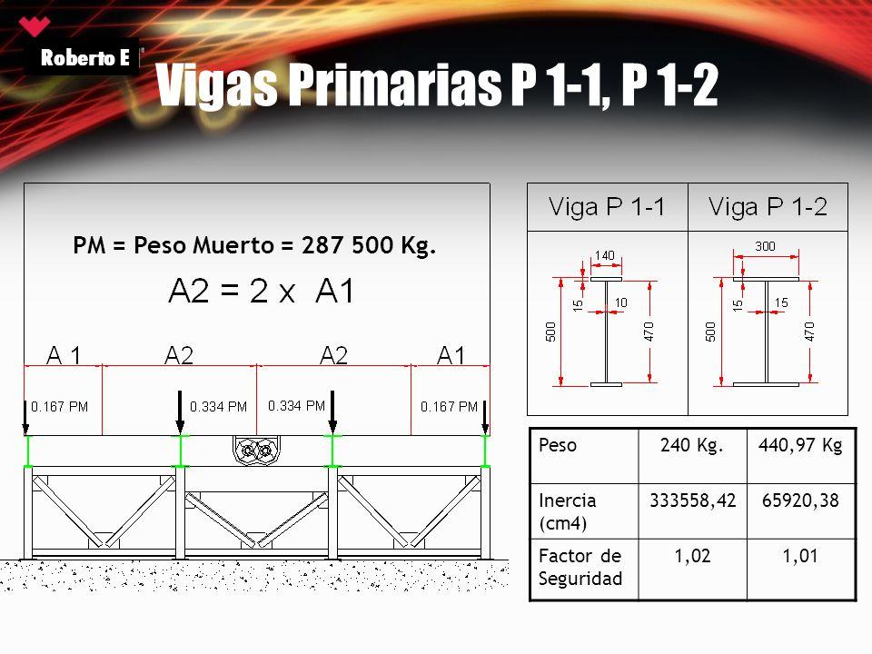 Vigas Primarias P 1-1, P 1-2 Roberto E PM = Peso Muerto = 287 500 Kg.