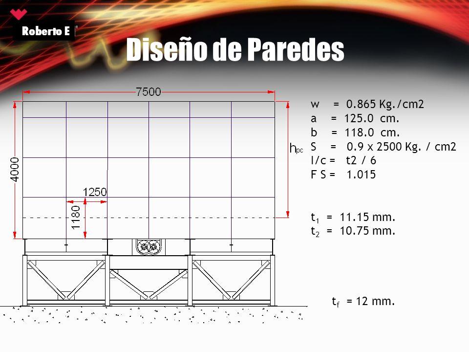 Diseño de Paredes Roberto E w = 0.865 Kg./cm2 a = 125.0 cm.