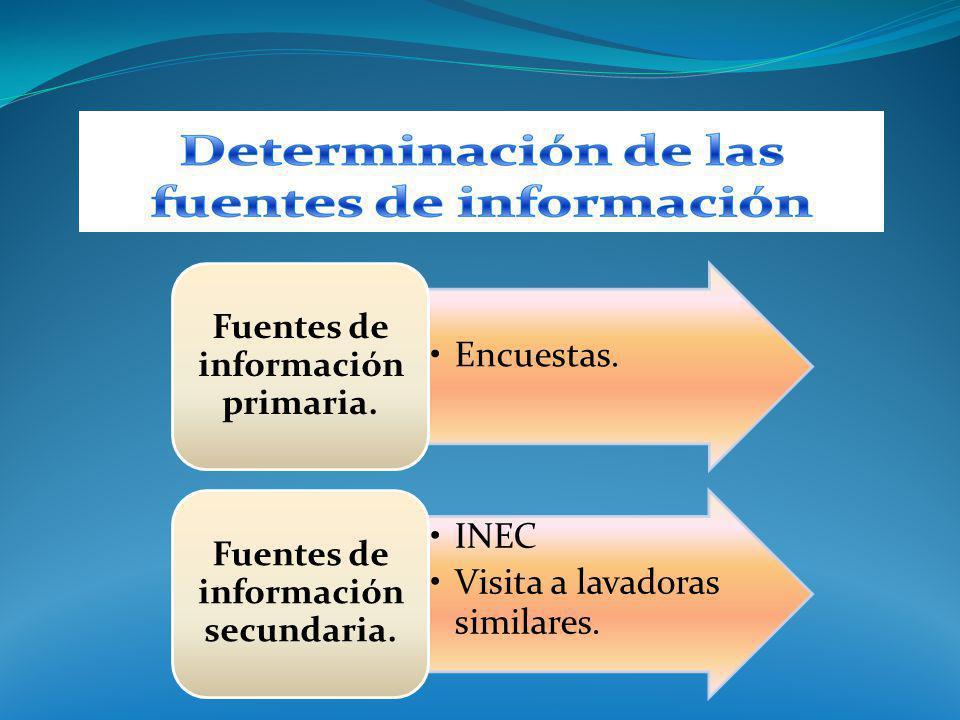 Fuentes de información primaria. Fuentes de información secundaria.