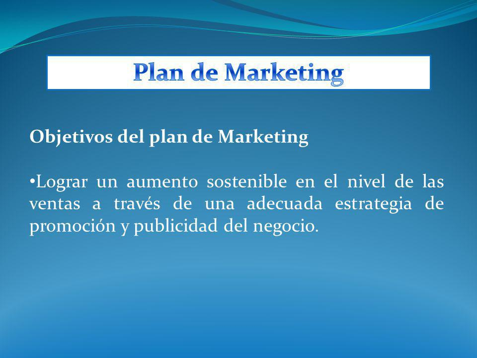 Plan de Marketing Objetivos del plan de Marketing